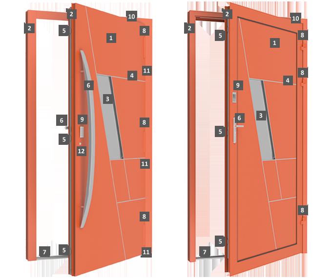 Budowa drzwi zewnętrznych aluminiowych