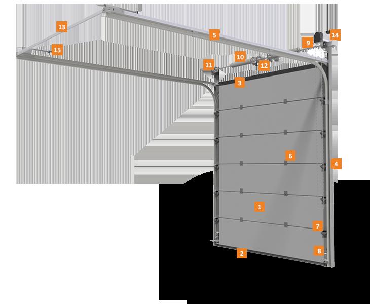 Budowa bramy segmentowej przemysłowej