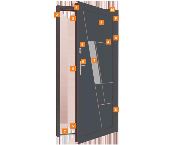 Elemente der PVC-Türen