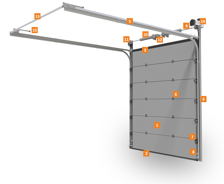 Bau einer industriellen Sektionaltür
