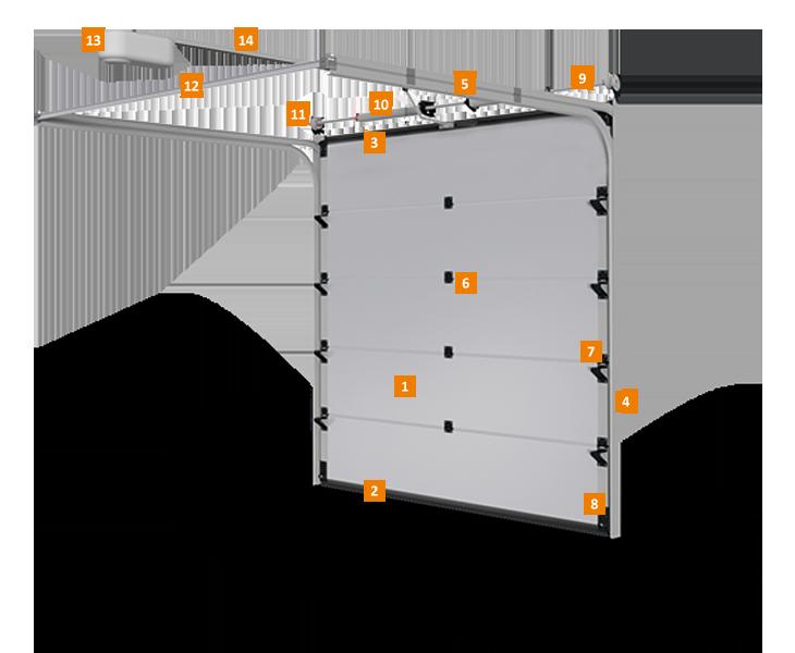 Torkonstruktion des Sektionaltores